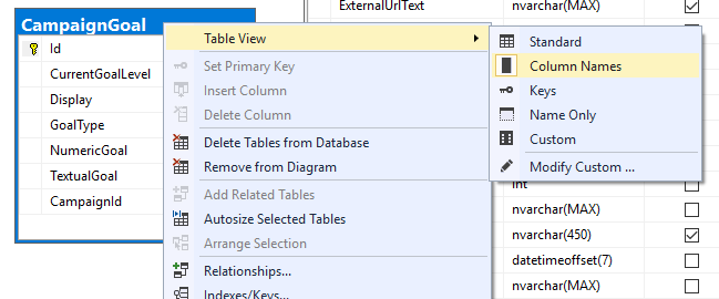Show Column Details in Your Database Diagram